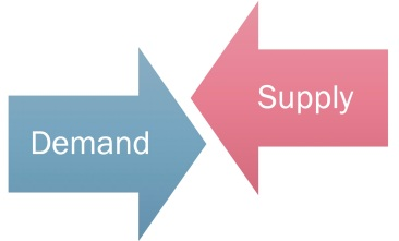 demandXsupply
